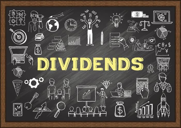 """The word """"dividends"""" written on a blackboard."""