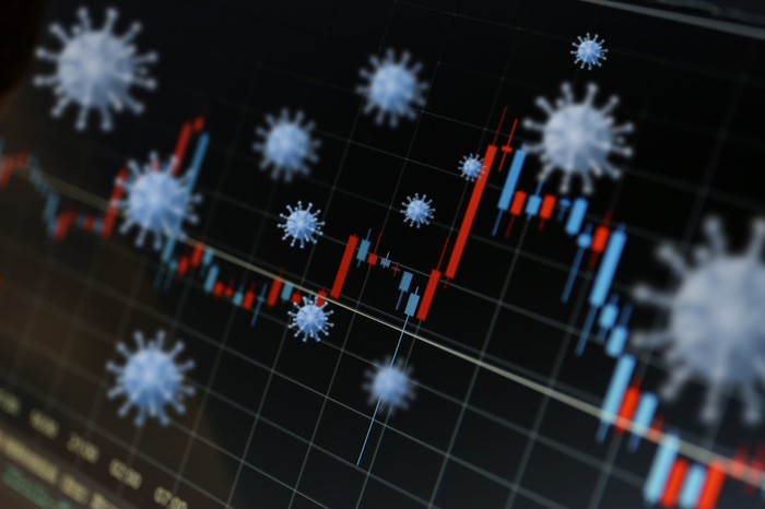 A stock chart with illustrations of floating viruses in the foreground.