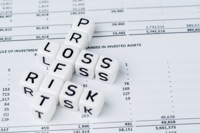 An earnings sheet with pl;astic dice or blocks on it spelling out the words profit, loss, and risk.