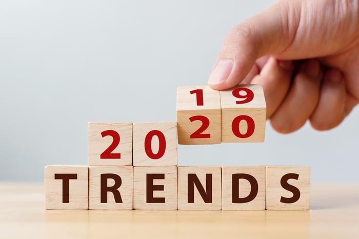 Letter blocks read 2020 trends