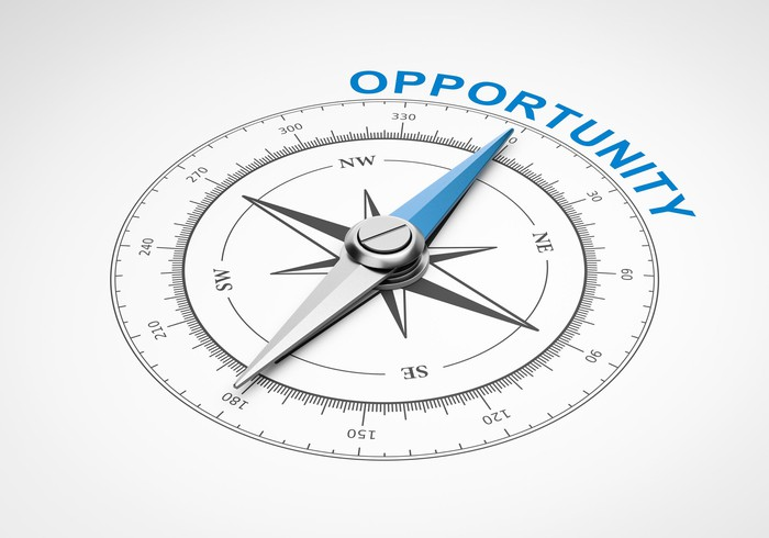 Compass pointing to the word opportunity