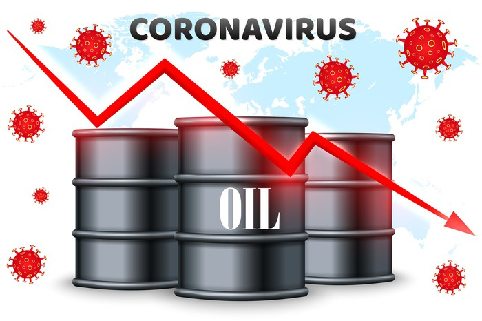 "Oil barrels superimposed on a world map with a declining stock chart labeled ""coronavirus"""