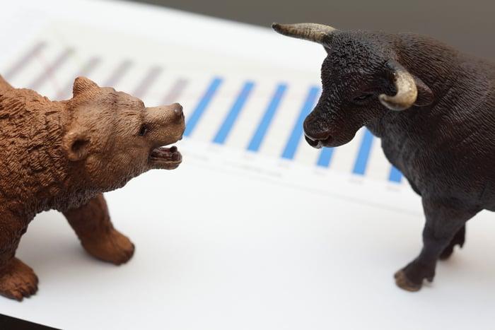 A bear versus a bull on a financial chart
