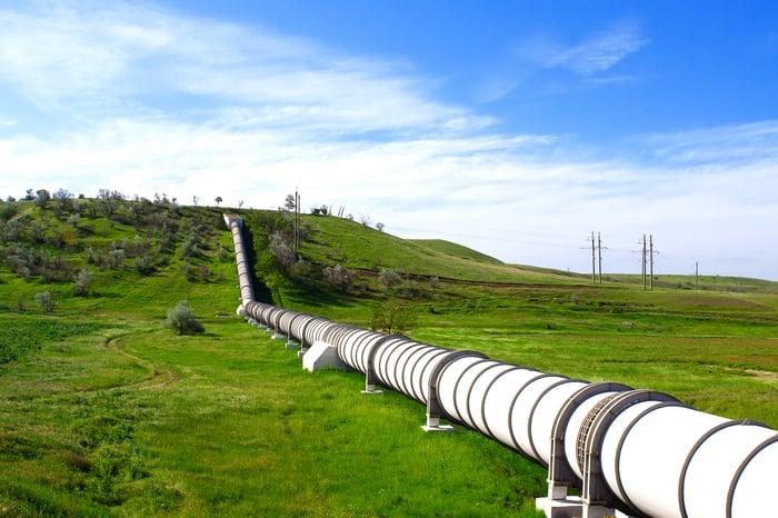 a long oil pipeline in green fields under blue sky