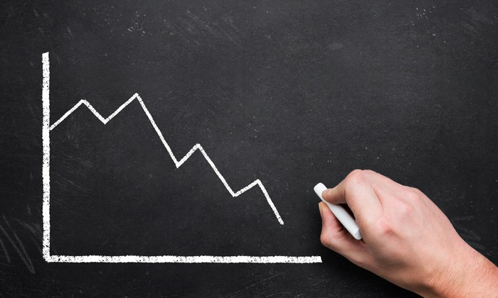 Man's hand drawing a downward-pointing graph on a chalkboard.
