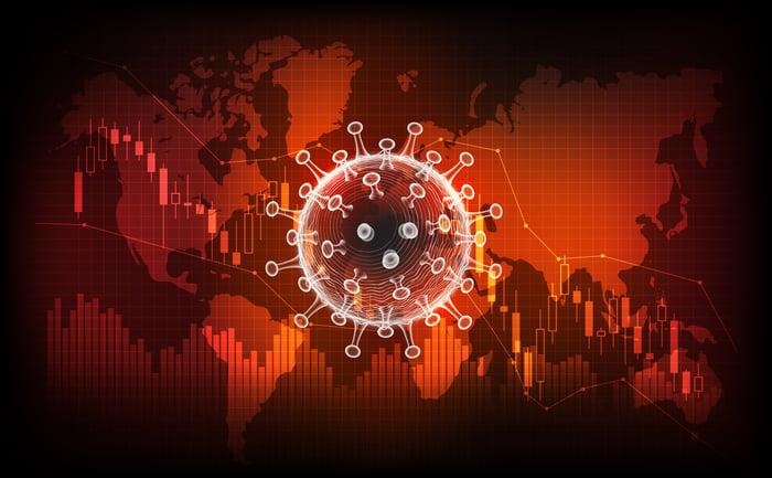 Coronavirus impact on the economy.