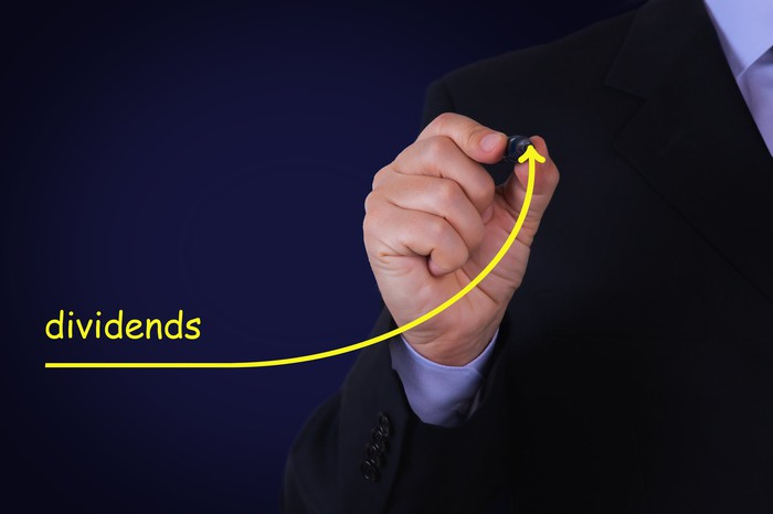 A person drawing an upwardly sloping line with the word dividends above it.