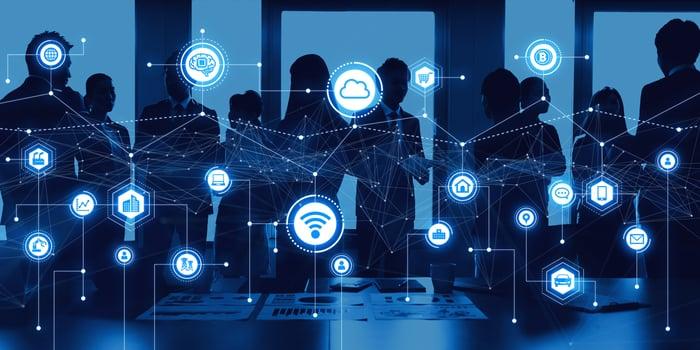 Digital transformation ecosystem