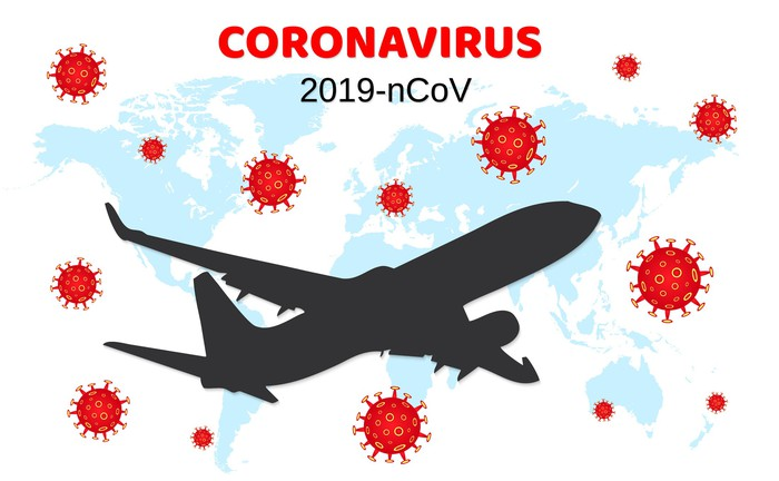 Collage of an airplane, coronaviruses, and a world map