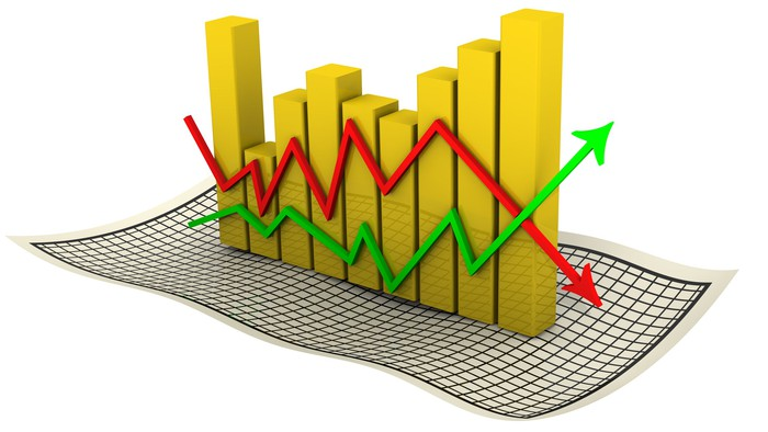 A 3-D bar chart overlaid with red and green charting arrows, zig-zagging both up and down.
