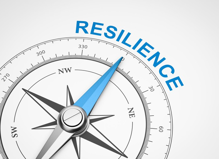 Compass pointing toward the word 'resilience'