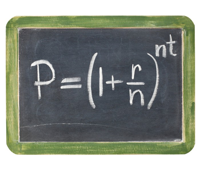 Compound interest equation drawn on a chalkboard