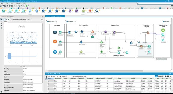 Screenshot showing  Alteryx Designer interface.