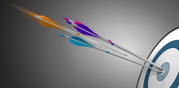 Several arrows hitting the bullseye in an archery target.