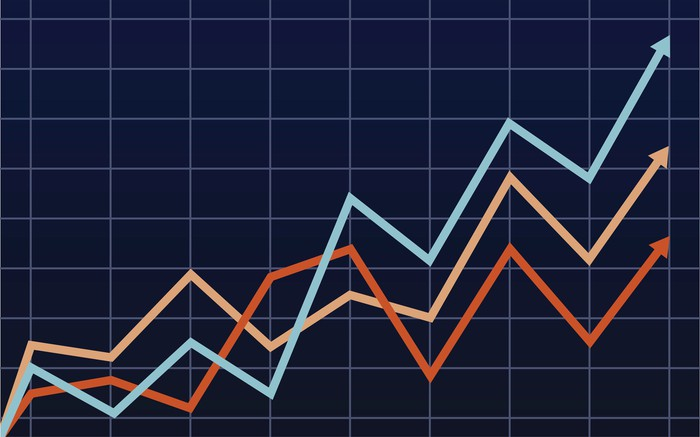 Three line graph arrows moving up.