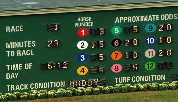 A horse racing board.