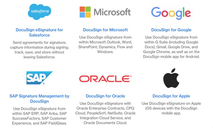 Logos from six large software companies that DocuSign integrates with: Salesforce.com, Google, Apple, SAP, Microsoft, and Oracle