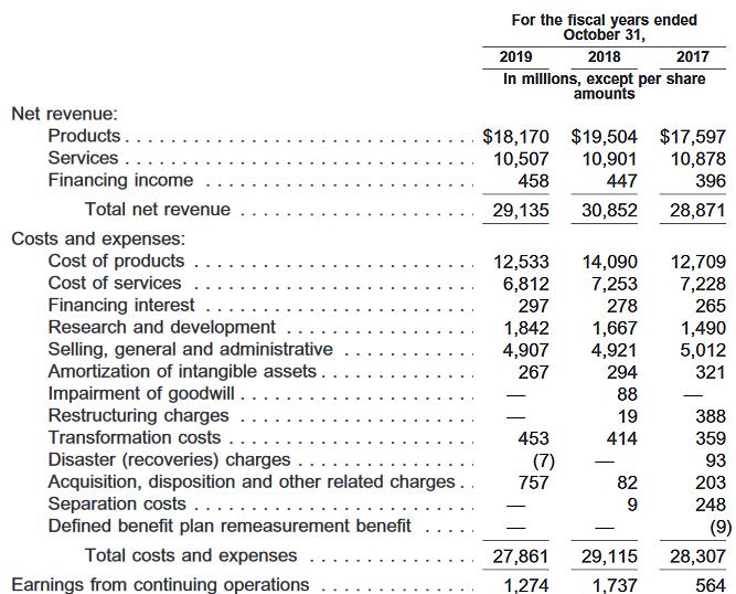 Hewlett-Packard Enterprise annual operating income statement, 2017 through 2019
