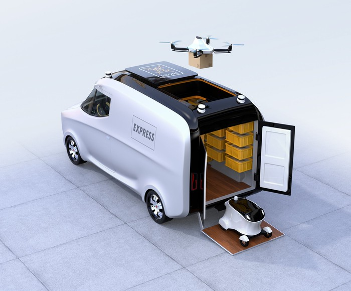 Delivery van deploying autonomous delivery robot and flying drone.