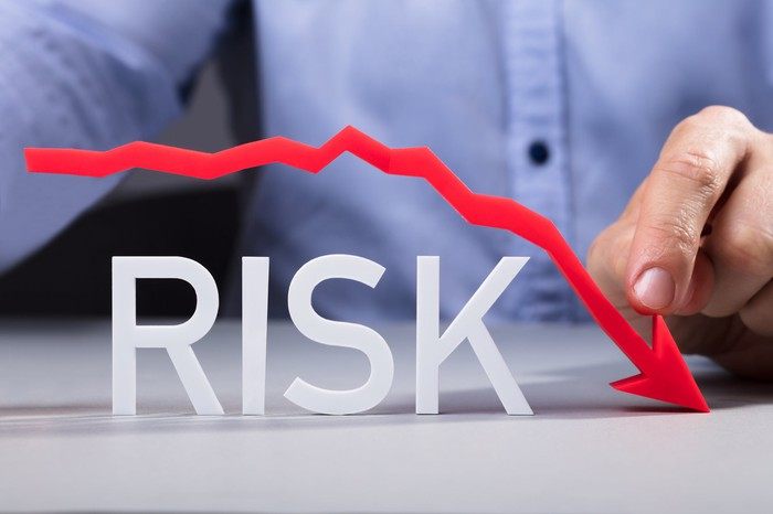 The word Risk with a red line over it, trending downward, and a man in the background