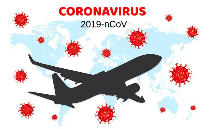 The silhouette of an airplane flies among coronavirus viroids.