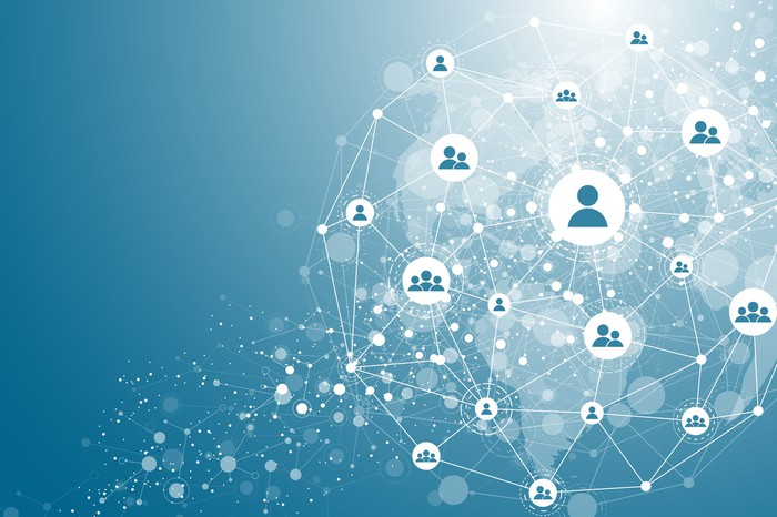 A network of social networking connections