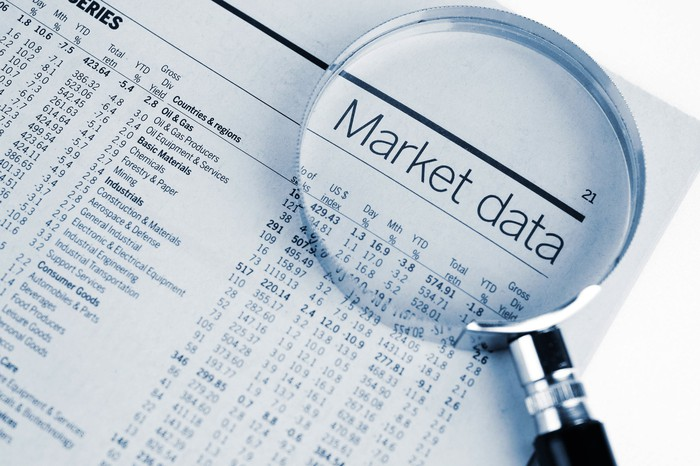 A magnifying glass lying atop a financial newspaper and enlarging the words, Market data.