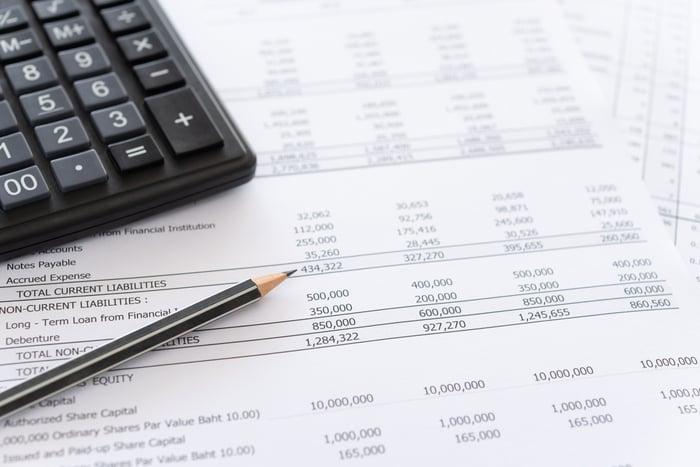 Pencil and calculator on a balance sheet