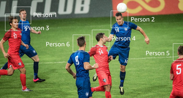 Face recognition software at work on a group of soccer players.