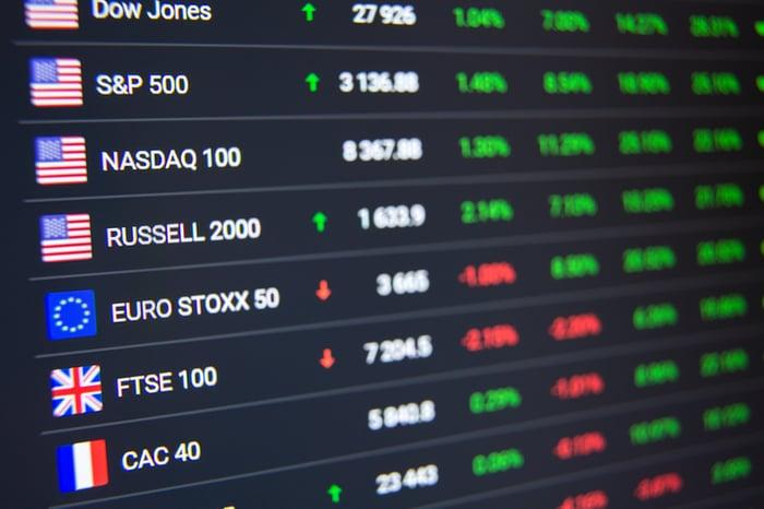 Stock market board listing indexes including Nasdaq-100.