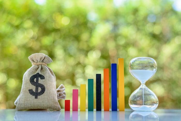 A bag of money, a bar chart going up, and a running hourglass