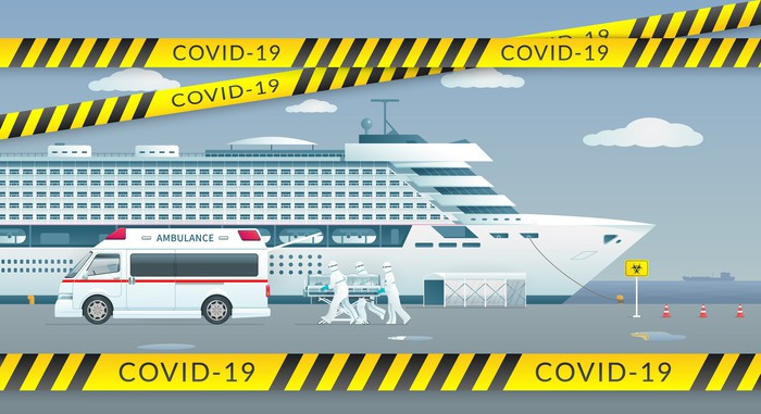drawn image of cruise ship with COVID-19 caution tape keeping people away