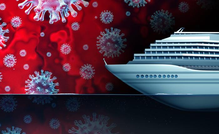 Novel coronavirus cells are surrounding a cruise ship.