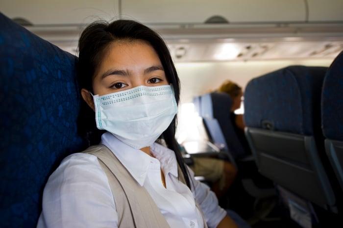 A passenger wearing a mask on a flight.