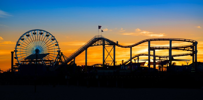 Roller-coaster ride at sunset.