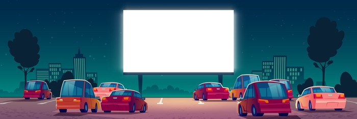 Walmart Parking Lots To Become Drive In Theaters This Summer The Motley Fool