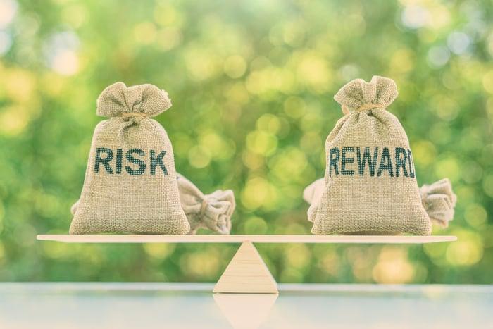 Risk balancing reward.