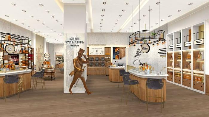 Johnnie Walker Scotch whisky retail store