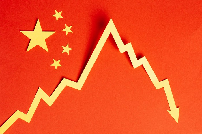 A declining stock market chart on top of a Chinese flag.