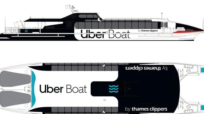 Artist rendering of new branding of Uber Boat's boats.