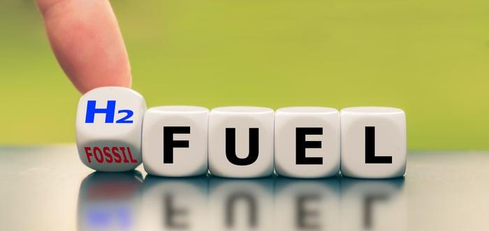Dice spelling H2 Fuel.