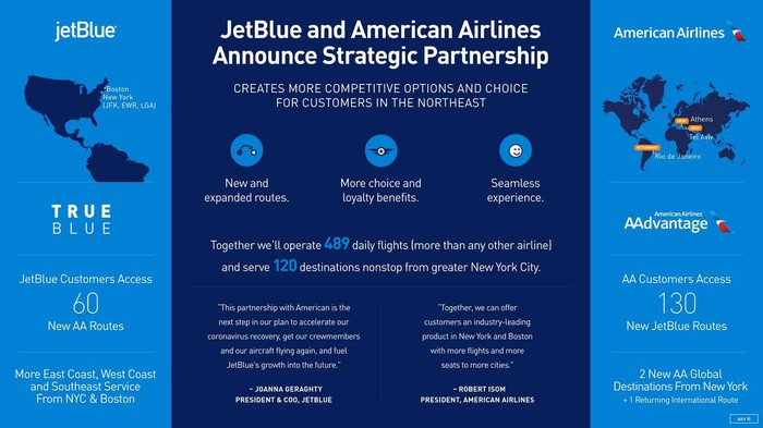 An infographic with details of a new alliance between American Airlines and JetBlue
