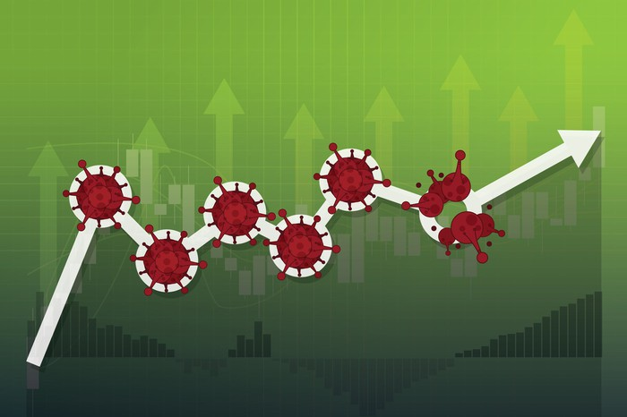 Stylized upward stock market arrow made of virus particles with last one disintegrating