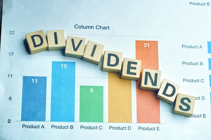 The word dividends spelled out in blocks over a document showing a bar graph.