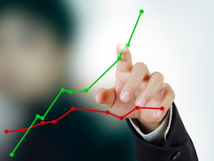 A person points to a green upwardly sloping line that's above a red flat line.