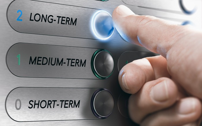 A thumb over a button that says long term