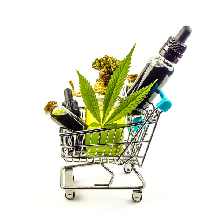 Cannabis products, CBD oil and flower bud in a shopping cart.