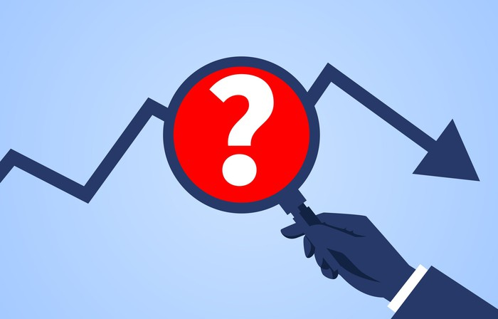 Rising and falling stock arrow under a magnifying glass that reveals a big red question mark.