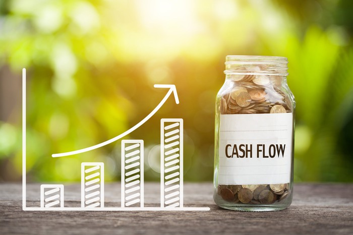 """An illustrated rising bar graph leading to a transparent jar filled with coins and labeled """"cash flow."""""""