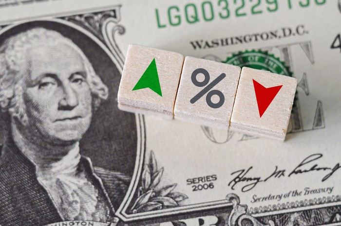 Three wooden blocks -- one marked with a green up arrow, the second marked with a percent sign, and the third marked with a red down arrow -- rest in a row on top of a dollar bill.
